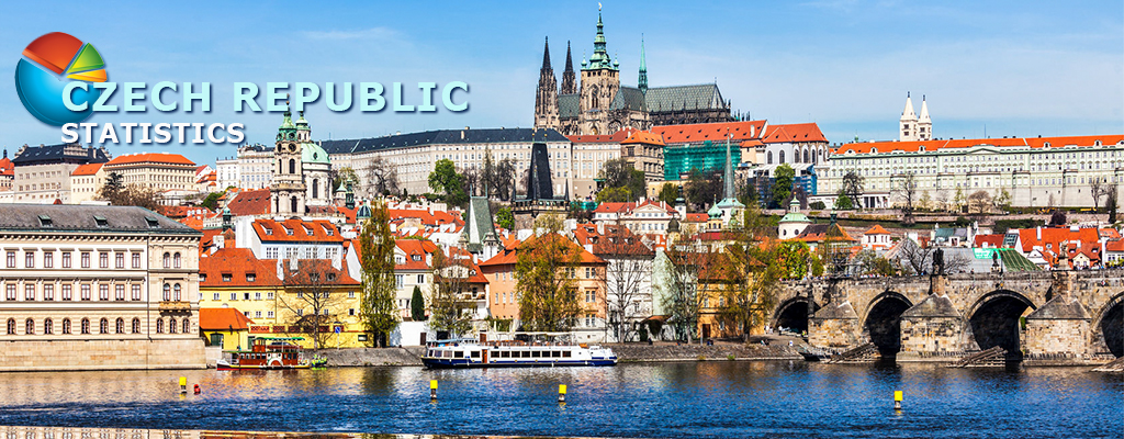 <!--sl--><font color=#be1831>STATISTICS: </font> Czech Rep., FY2018: 4% market growth driven by the motor insurance lines