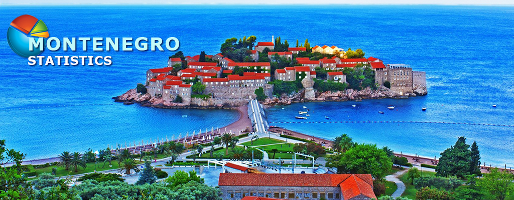 <!--sl--><font color=#be1831>STATISTICS: </font>MONTENEGRO, 2008-2017: life insurance GWP increased by 95.5%